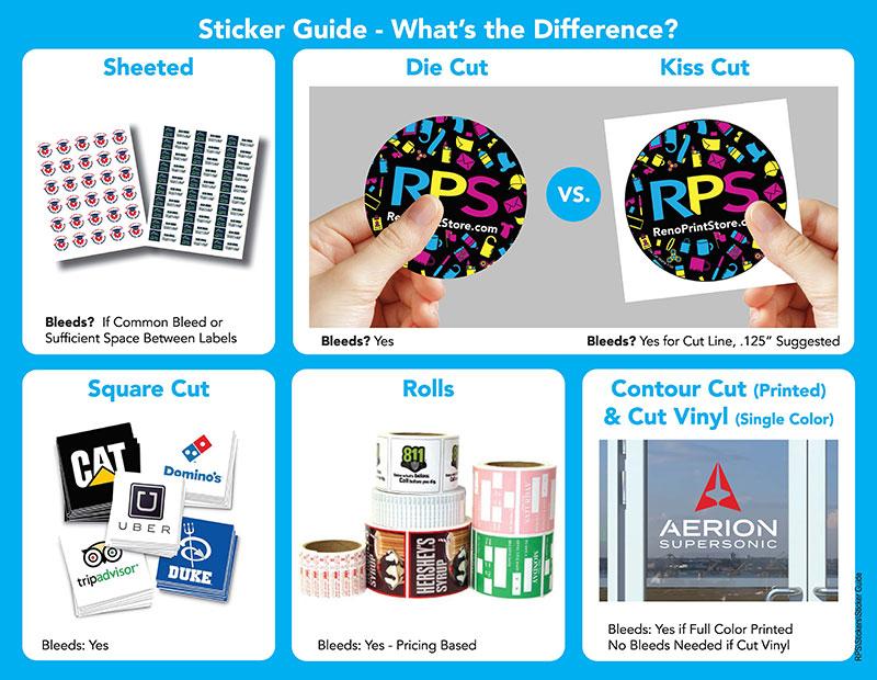 Sticker Guide